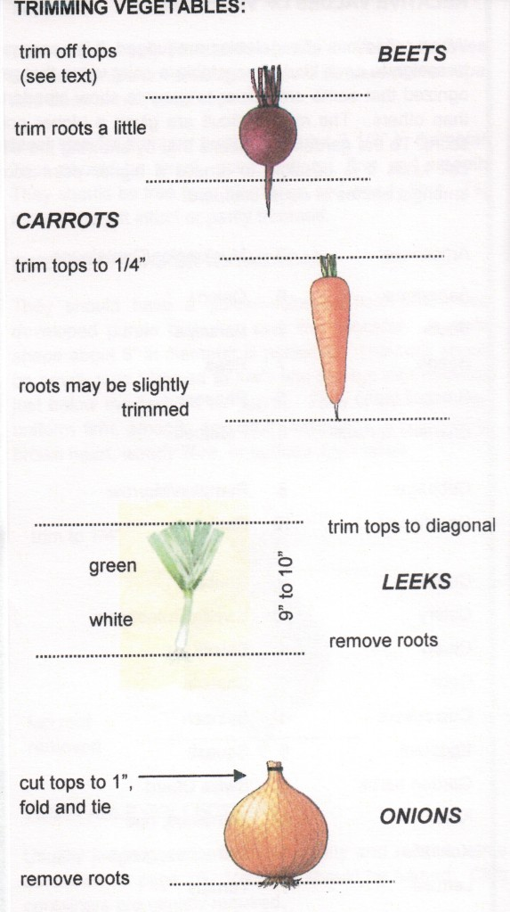 View Royal Garden Club Exhibitor's Handbook for Vegetables and Fruits